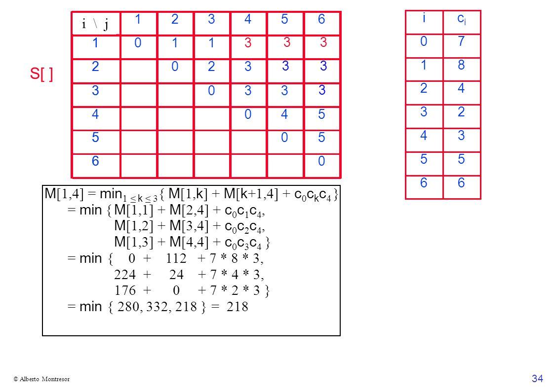 S[ ] i \ j M[1,4] = min1 ≤ k ≤ 3{ M[1,k] + M[k+1,4] + c0ckc4 }